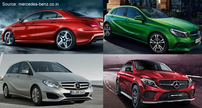 Mercedes Benz Goes In For Upward Revision Of Prices