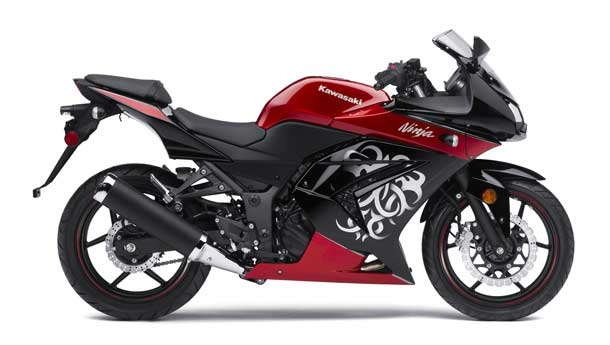 Kawasaki Ninja Bike Price